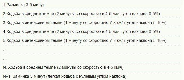 classicheskaya-intervalnaya-hodba-2