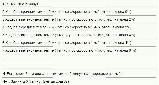 intervalnaya-hodba-2